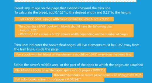 Cheat Sheet: How to Format a Book for CreateSpace