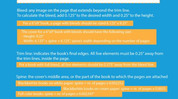 create space formatting