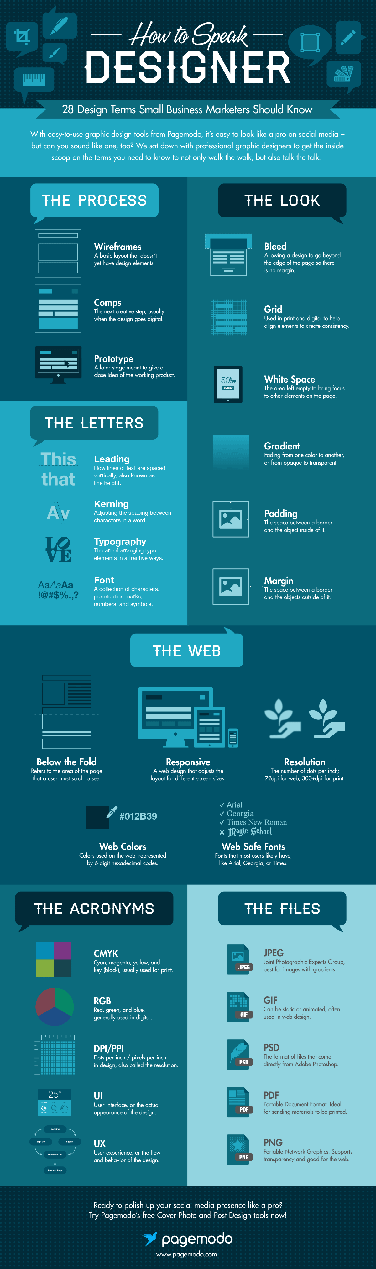 20150226-Pagemodo-How-to-Speak-Designer-Infographic