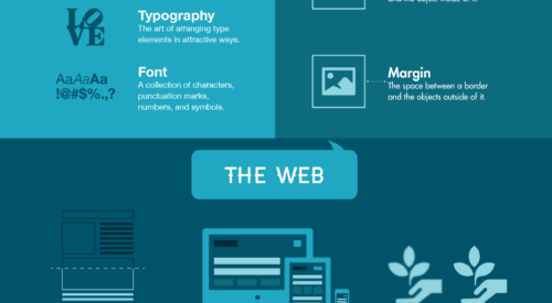 A Collection of Graphic Design Terms You Should Know (Infographic)