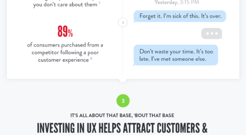 Infographic: Is User Testing Worth the Investment?