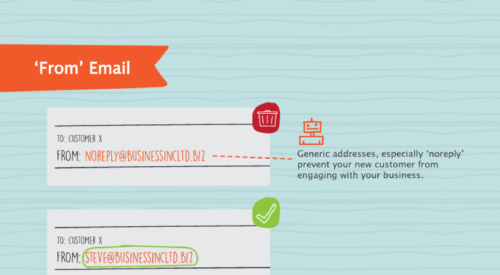 How to Optimize Your Welcome Emails for Opens and Clicks (Infographic)